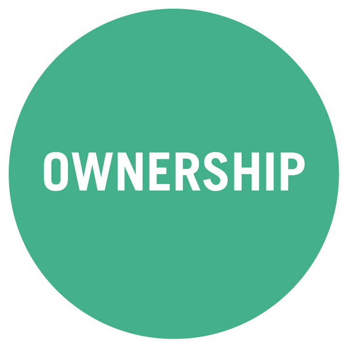 Values Circles Ownership