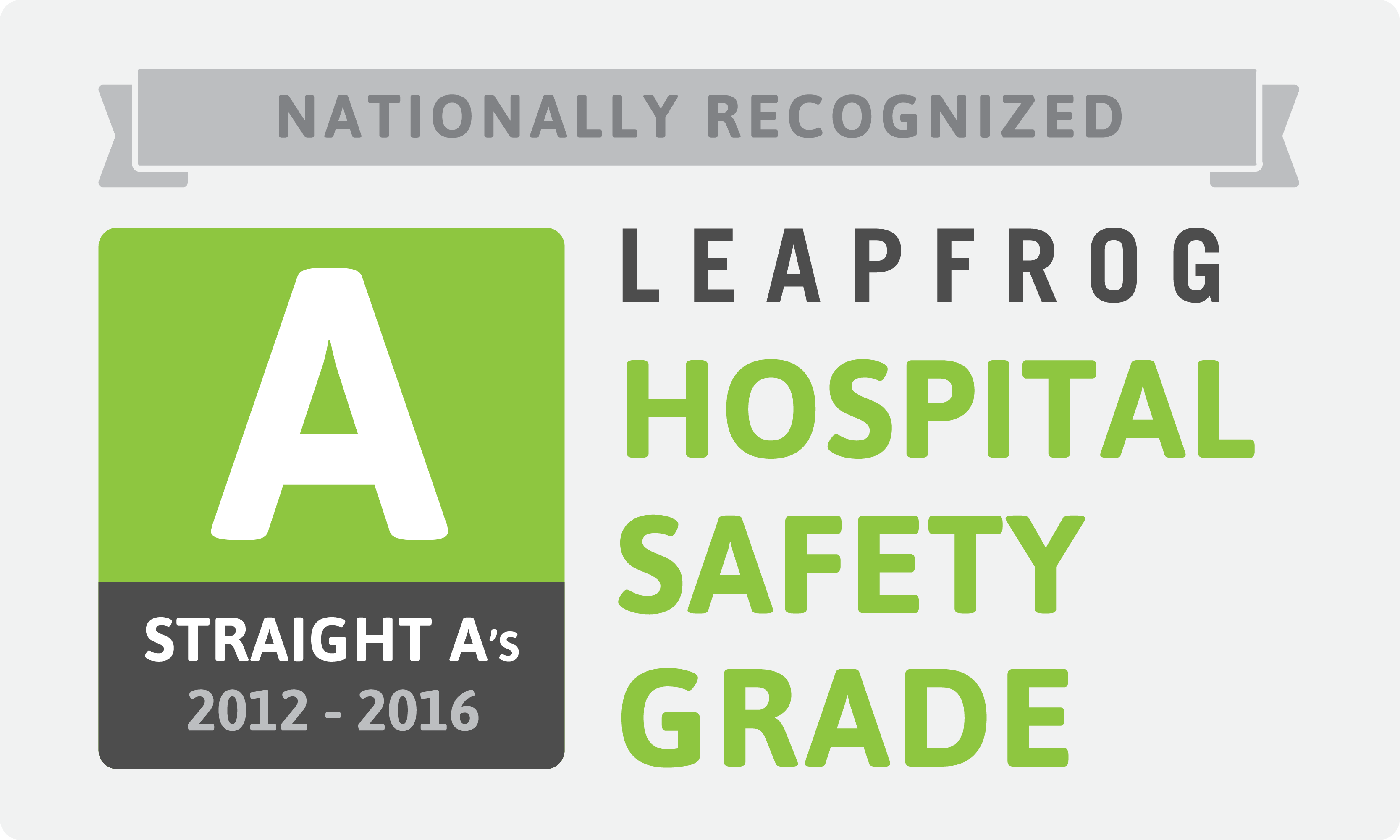 Nationally Recognized LeapFrog Hospital Safety Grade Straight A's 2012-2016
